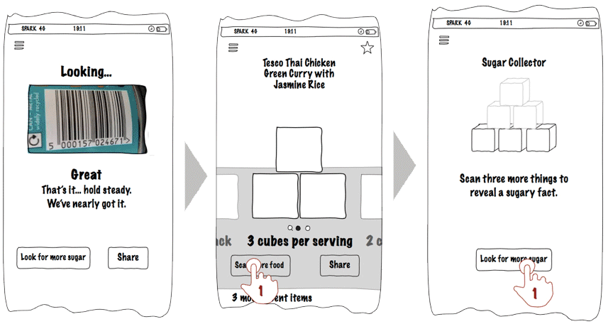 PHE Sugar Smart App wireframes