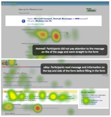 eBay and Hotmail heatmaps with messages