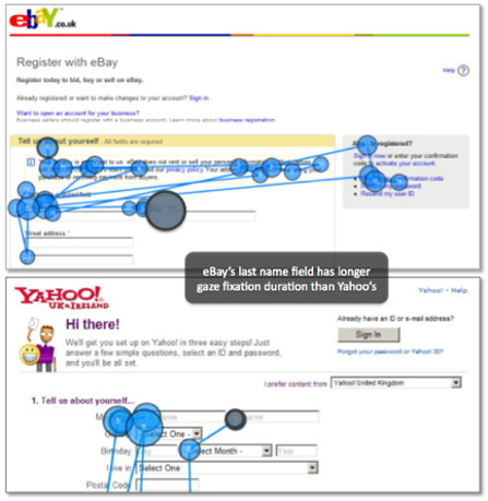 eBay and Yahoo sign-up form - gaze-plot