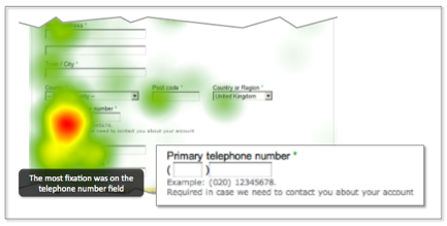 eBay telephone number heatmap