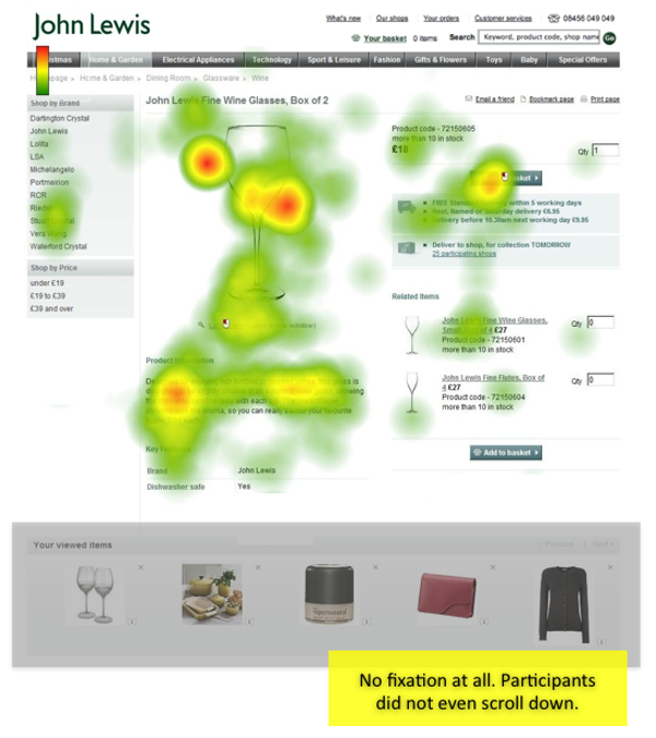 Eye tracking heat map of a John Lewis product page