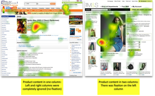 Heat maps of Play.com and Marks and Spencers product pages