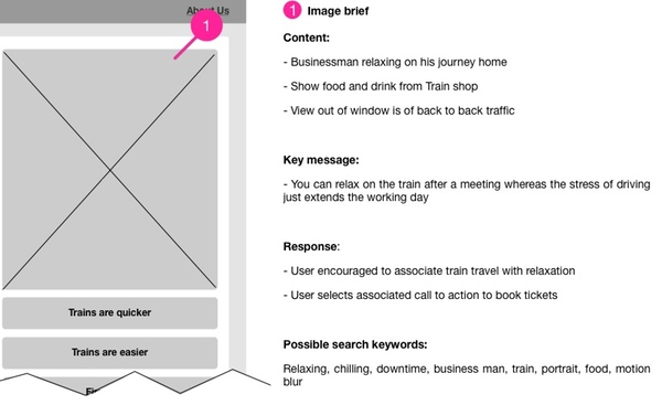 Example wireframe with annotations to describe image choice