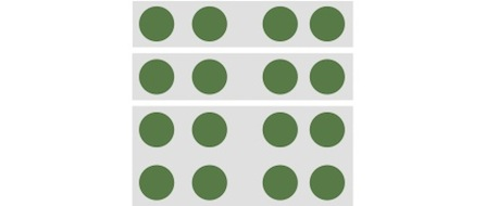 The spots with a shared background colour appear more related than the spots with closer proximity